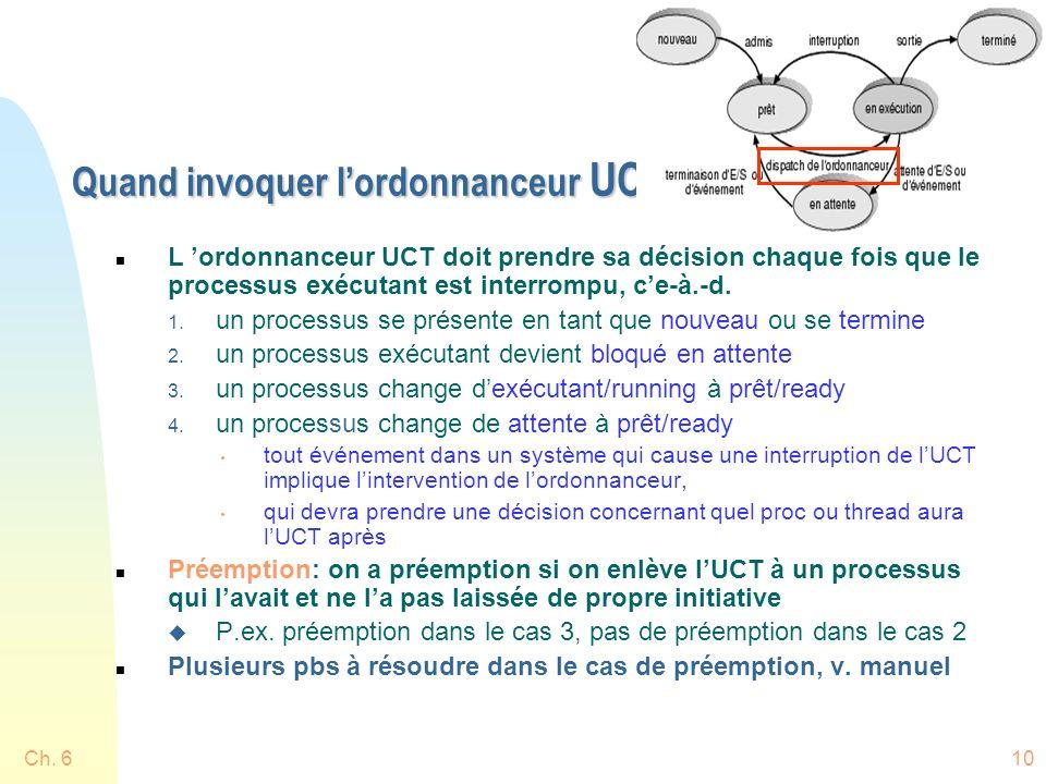 Ch. 610 Quand invoquer lordonnanceur UCT n L ordonnanceur UCT doit prendre sa décision chaque fois que le processus exécutant est interrompu, ce-à.-d.
