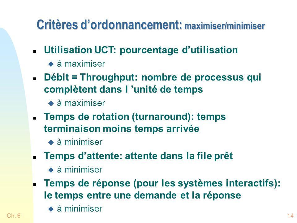 Ch. 614 Critères dordonnancement: maximiser/minimiser n Utilisation UCT: pourcentage dutilisation u à maximiser n Débit = Throughput: nombre de proces