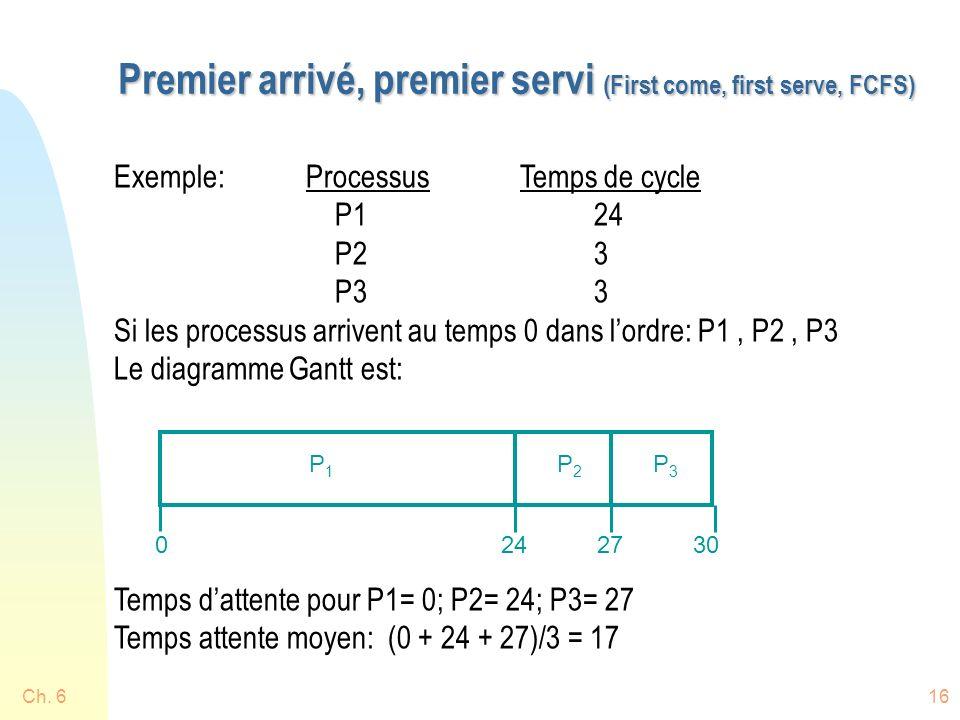 Ch. 616 Premier arrivé, premier servi (First come, first serve, FCFS) Exemple:Processus Temps de cycle P124 P2 3 P3 3 Si les processus arrivent au tem