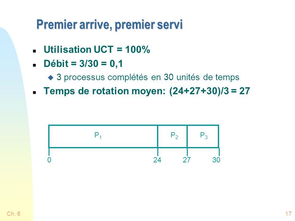 Ch. 617 Premier arrive, premier servi n Utilisation UCT = 100% n Débit = 3/30 = 0,1 u 3 processus complétés en 30 unités de temps n Temps de rotation