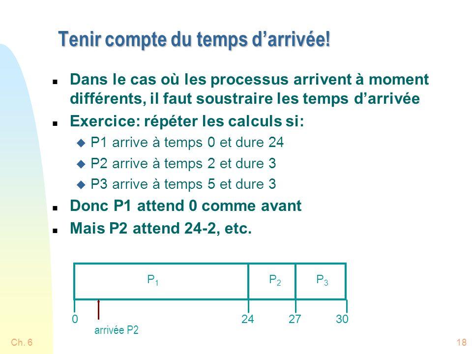 Ch. 618 Tenir compte du temps darrivée! n Dans le cas où les processus arrivent à moment différents, il faut soustraire les temps darrivée n Exercice: