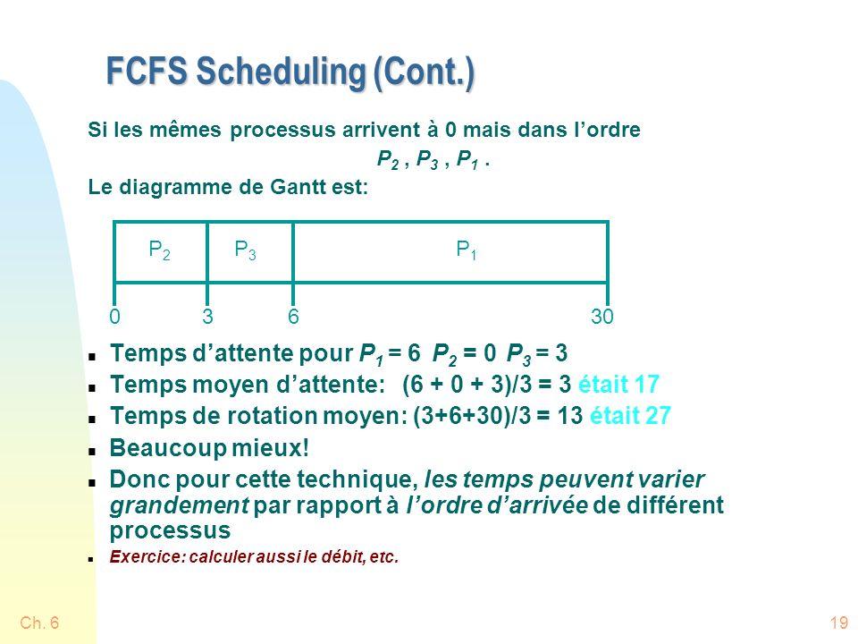 Ch. 619 FCFS Scheduling (Cont.) Si les mêmes processus arrivent à 0 mais dans lordre P 2, P 3, P 1. Le diagramme de Gantt est: n Temps dattente pour P
