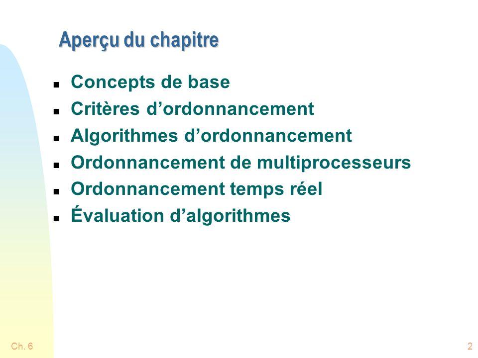 Ch. 62 Aperçu du chapitre n Concepts de base n Critères dordonnancement n Algorithmes dordonnancement n Ordonnancement de multiprocesseurs n Ordonnanc