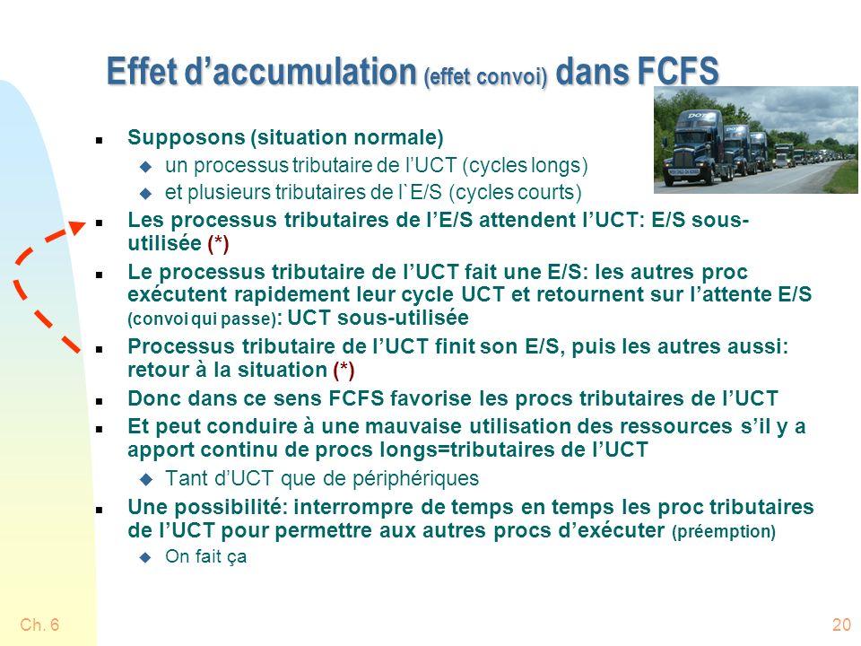 Ch. 620 Effet daccumulation (effet convoi) dans FCFS n Supposons (situation normale) u un processus tributaire de lUCT (cycles longs) u et plusieurs t
