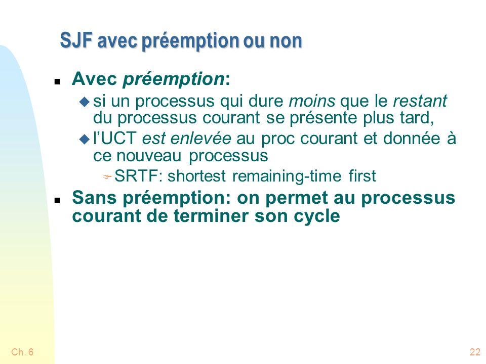 Ch. 622 SJF avec préemption ou non n Avec préemption: u si un processus qui dure moins que le restant du processus courant se présente plus tard, u lU