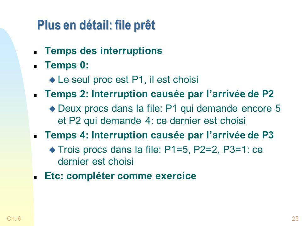 Plus en détail: file prêt n Temps des interruptions n Temps 0: u Le seul proc est P1, il est choisi n Temps 2: Interruption causée par larrivée de P2