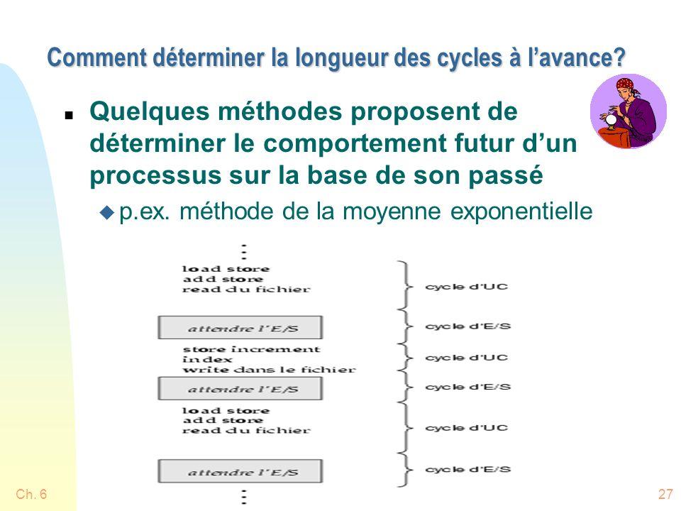 Ch. 627 Comment déterminer la longueur des cycles à lavance? n Quelques méthodes proposent de déterminer le comportement futur dun processus sur la ba