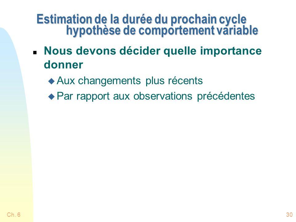 Estimation de la durée du prochain cycle hypothèse de comportement variable n Nous devons décider quelle importance donner u Aux changements plus réce