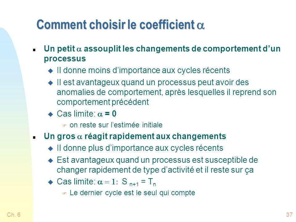 Ch. 637 Comment choisir le coefficient Comment choisir le coefficient Un petit assouplit les changements de comportement dun processus u Il donne moin