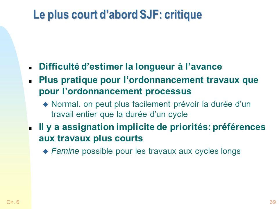Ch. 639 Le plus court dabord SJF: critique n Difficulté destimer la longueur à lavance n Plus pratique pour lordonnancement travaux que pour lordonnan