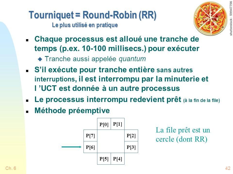 Ch. 642 Tourniquet = Round-Robin (RR) Le plus utilisé en pratique n Chaque processus est alloué une tranche de temps (p.ex. 10-100 millisecs.) pour ex
