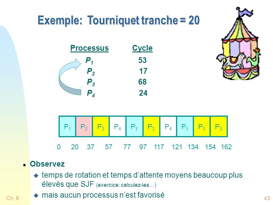 Ch. 643 Exemple: Tourniquet tranche = 20 ProcessusCycle P 1 53 P 2 17 P 3 68 P 4 24 n Observez u temps de rotation et temps dattente moyens beaucoup p