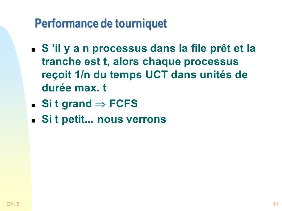 Ch. 644 Performance de tourniquet n S il y a n processus dans la file prêt et la tranche est t, alors chaque processus reçoit 1/n du temps UCT dans un