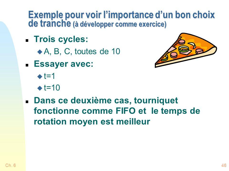 Ch. 646 Exemple pour voir limportance dun bon choix de tranche (à développer comme exercice) n Trois cycles: u A, B, C, toutes de 10 n Essayer avec: u