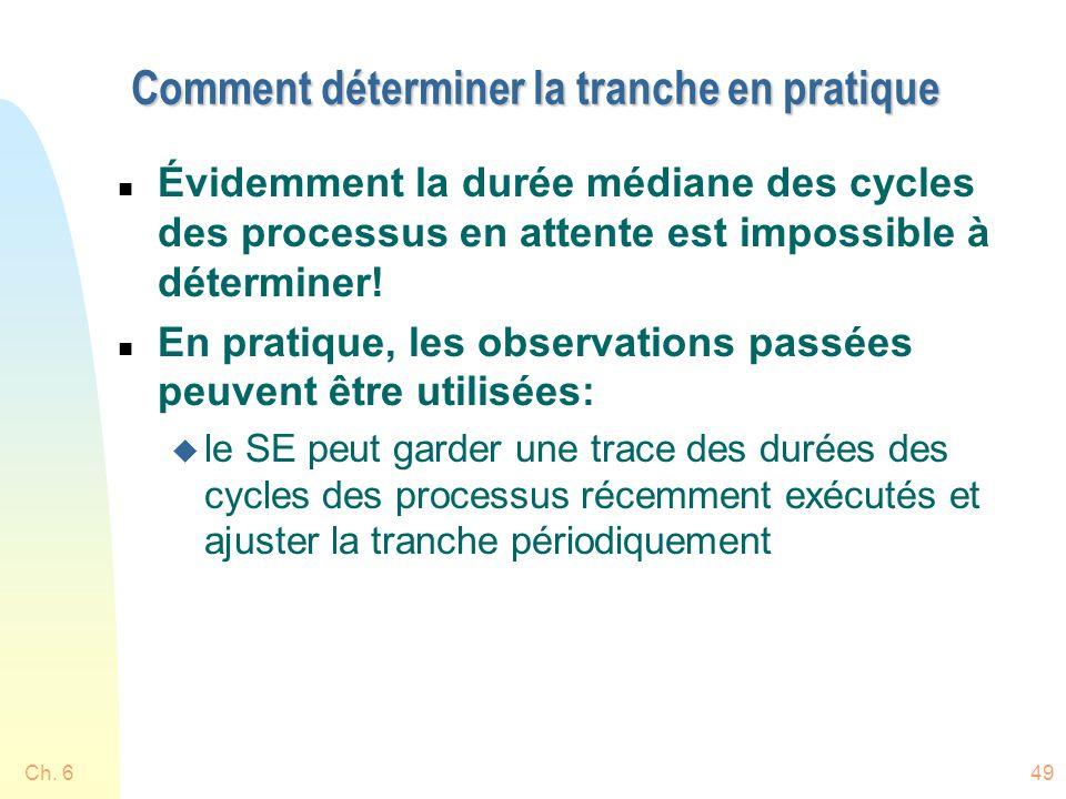 Comment déterminer la tranche en pratique n Évidemment la durée médiane des cycles des processus en attente est impossible à déterminer! n En pratique