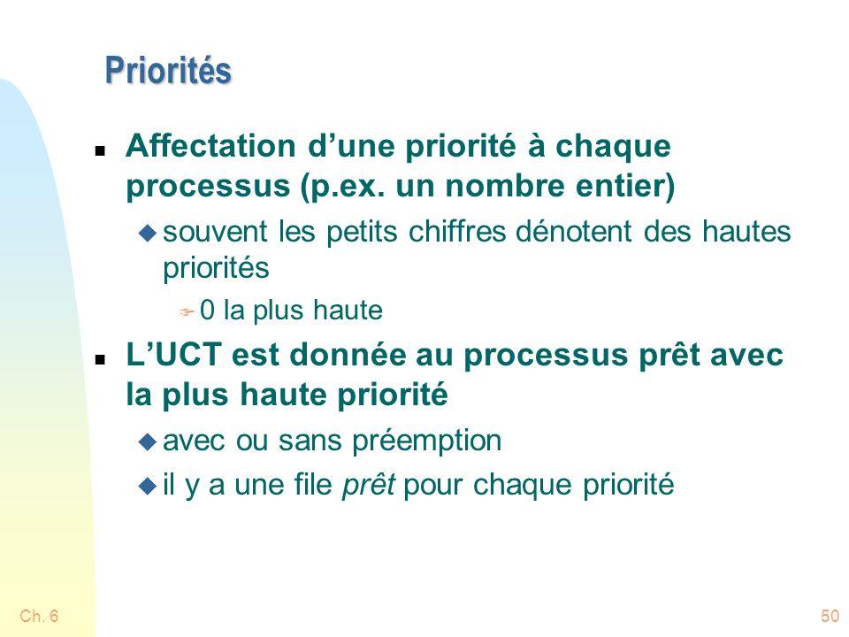 Ch. 650 Priorités n Affectation dune priorité à chaque processus (p.ex. un nombre entier) u souvent les petits chiffres dénotent des hautes priorités
