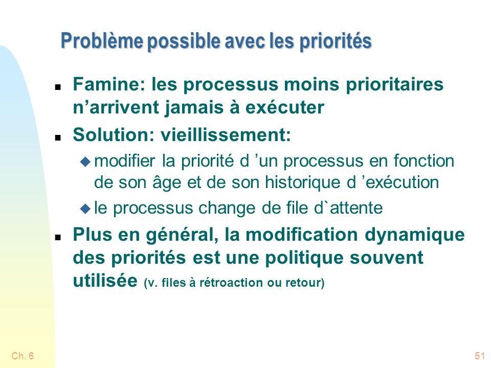 Ch. 651 Problème possible avec les priorités n Famine: les processus moins prioritaires narrivent jamais à exécuter n Solution: vieillissement: u modi
