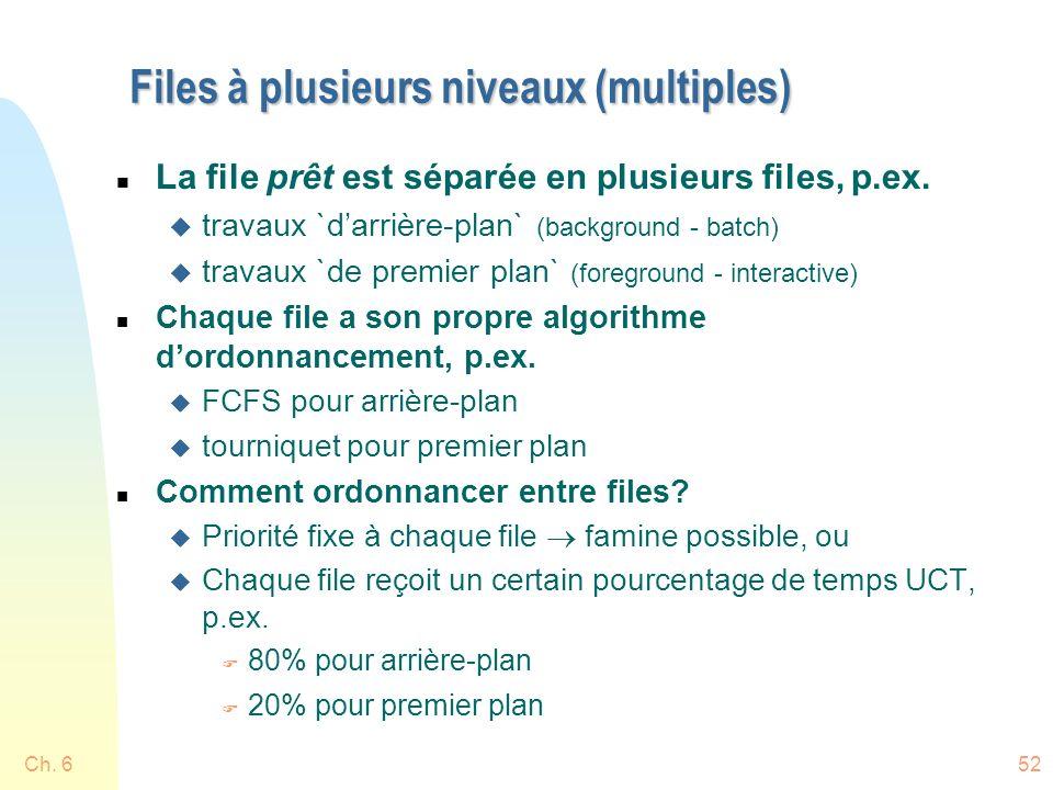 Ch. 652 Files à plusieurs niveaux (multiples) n La file prêt est séparée en plusieurs files, p.ex. u travaux `darrière-plan` (background - batch) u tr
