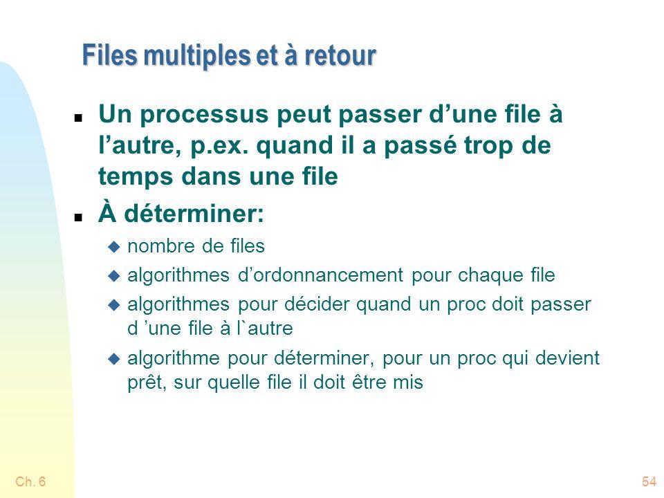 Ch. 654 Files multiples et à retour n Un processus peut passer dune file à lautre, p.ex. quand il a passé trop de temps dans une file n À déterminer: