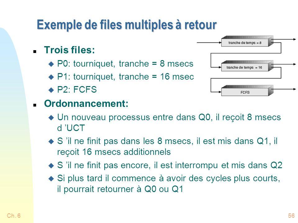 Ch. 656 Exemple de files multiples à retour n Trois files: u P0: tourniquet, tranche = 8 msecs u P1: tourniquet, tranche = 16 msecs u P2: FCFS n Ordon