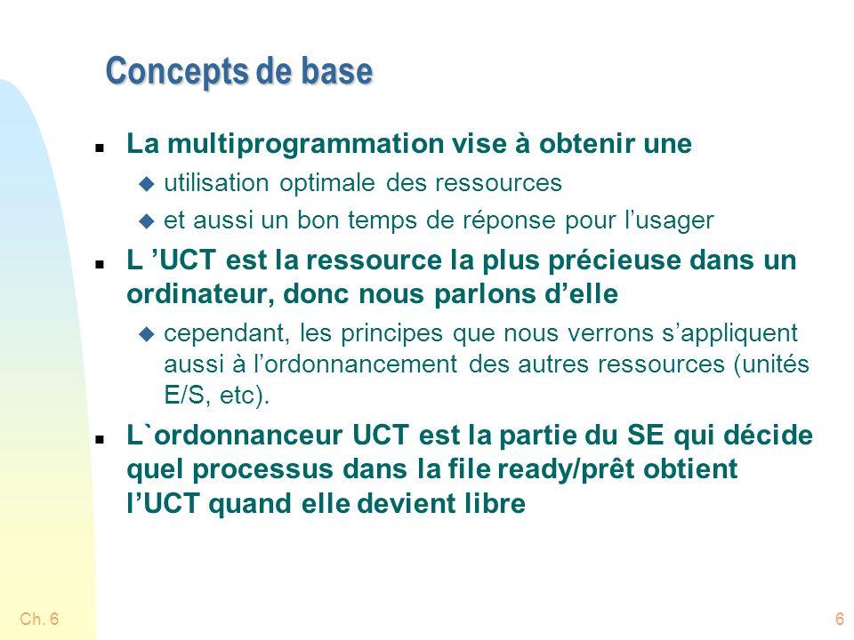 Ch. 66 Concepts de base n La multiprogrammation vise à obtenir une u utilisation optimale des ressources u et aussi un bon temps de réponse pour lusag