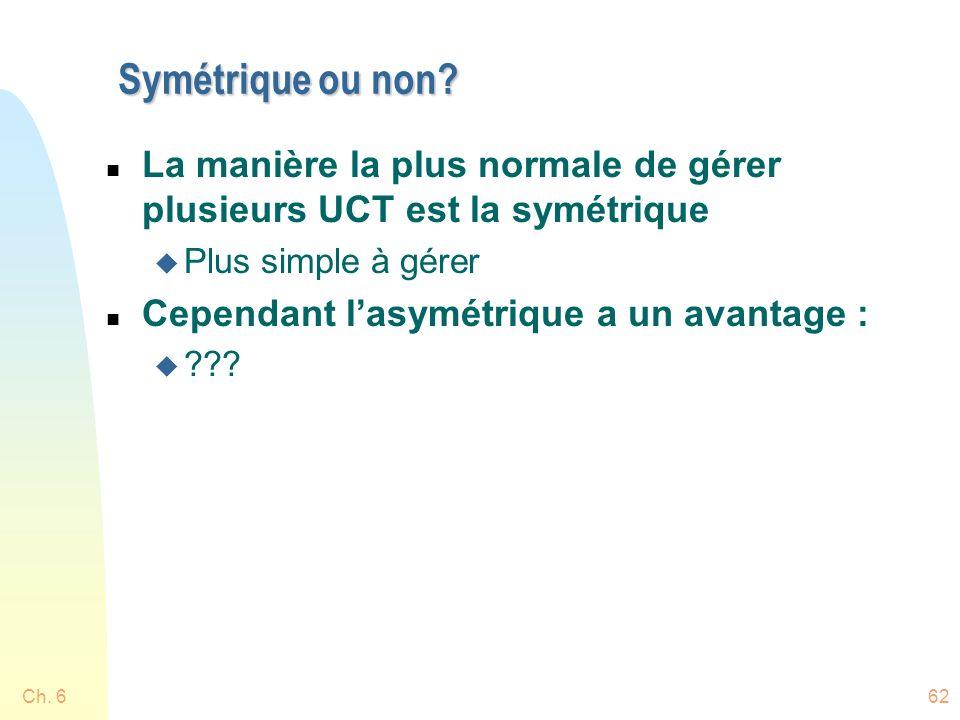 Symétrique ou non? n La manière la plus normale de gérer plusieurs UCT est la symétrique u Plus simple à gérer n Cependant lasymétrique a un avantage