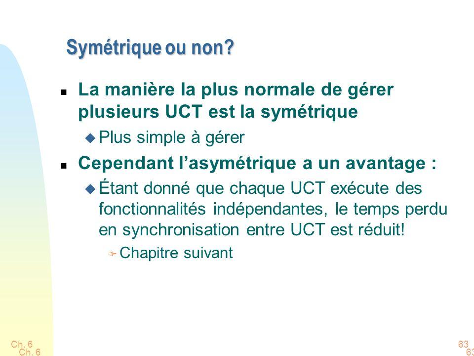 Ch. 663 Symétrique ou non? n La manière la plus normale de gérer plusieurs UCT est la symétrique u Plus simple à gérer n Cependant lasymétrique a un a