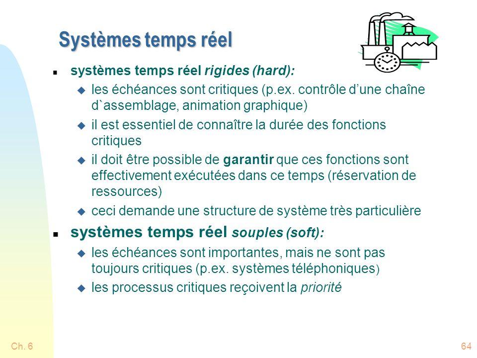 Ch. 664 Systèmes temps réel n systèmes temps réel rigides (hard): u les échéances sont critiques (p.ex. contrôle dune chaîne d`assemblage, animation g