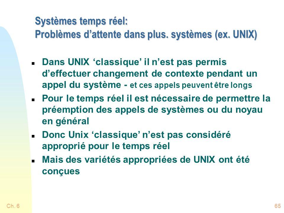 Ch. 665 Systèmes temps réel: Problèmes dattente dans plus. systèmes (ex. UNIX) n Dans UNIX classique il nest pas permis deffectuer changement de conte