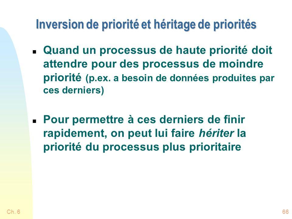 Ch. 666 Inversion de priorité et héritage de priorités n Quand un processus de haute priorité doit attendre pour des processus de moindre priorité (p.