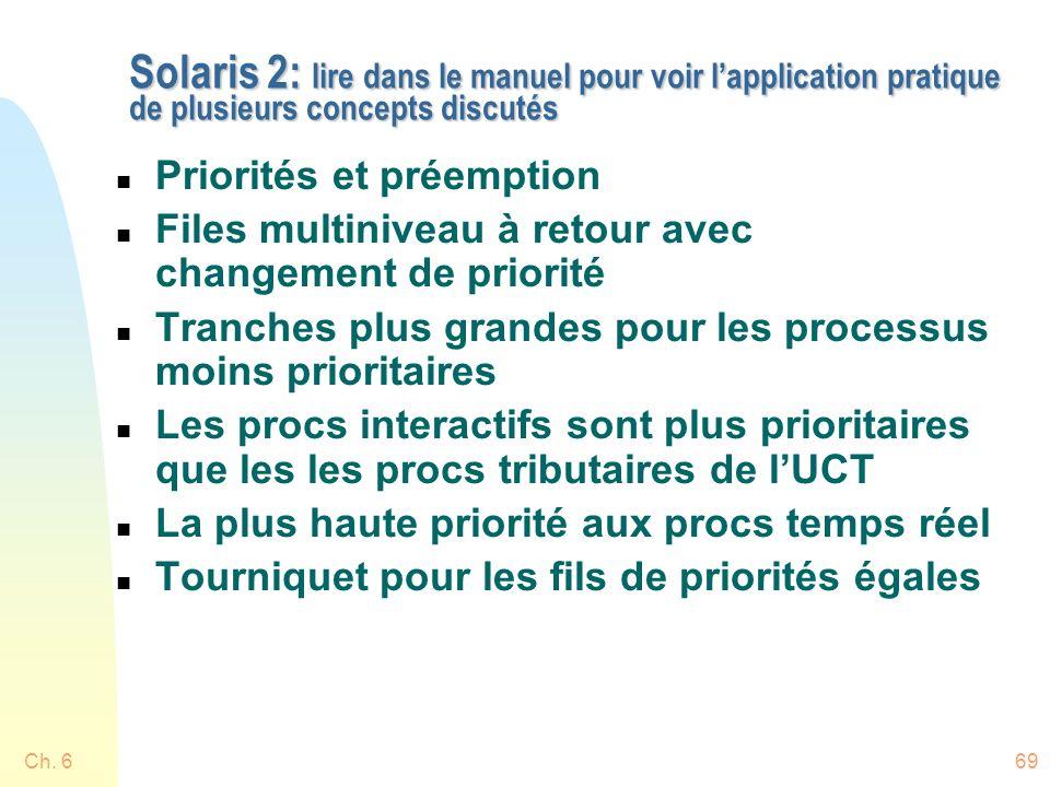 Ch. 669 Solaris 2: lire dans le manuel pour voir lapplication pratique de plusieurs concepts discutés n Priorités et préemption n Files multiniveau à