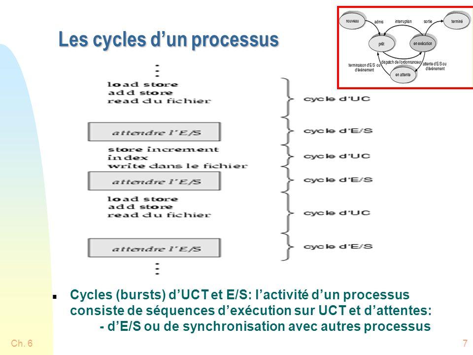 Différentes méthodes en principe n Hypothèse de comportement constant dun processus: u Un processus qui a eu des cycles dUCT de 3 millisecondes en moyenne continuera comme ça n Hypothèse de comportement variable dun processus: u Un processus qui avant avait des cycles dUCT de 3ms, maintenant a allongé ces cycles, qui sont de 10ms u La durée des cycles les plus récents est considérée plus importante pour la prévision des prochains cycles Ch.