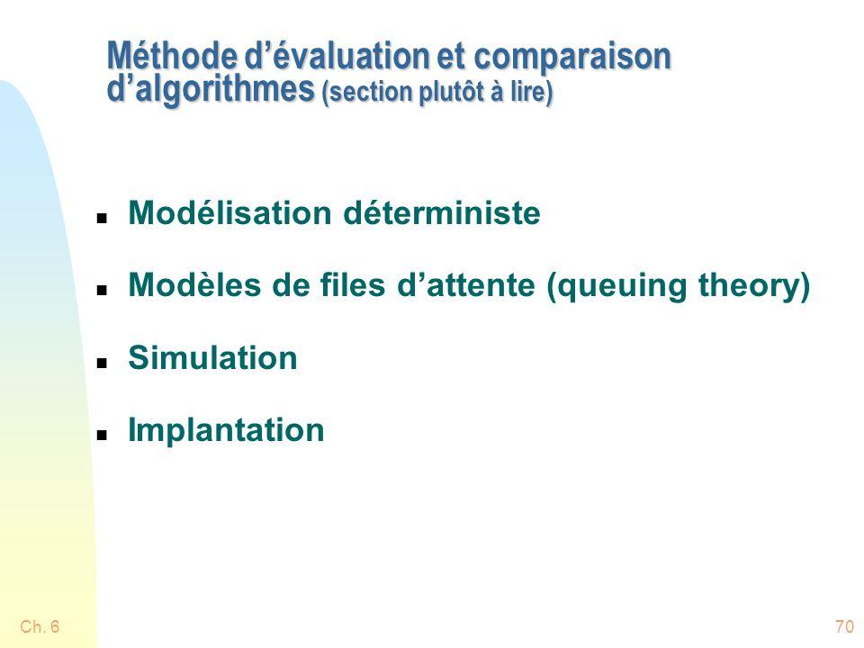 Ch. 670 Méthode dévaluation et comparaison dalgorithmes (section plutôt à lire) n Modélisation déterministe n Modèles de files dattente (queuing theor