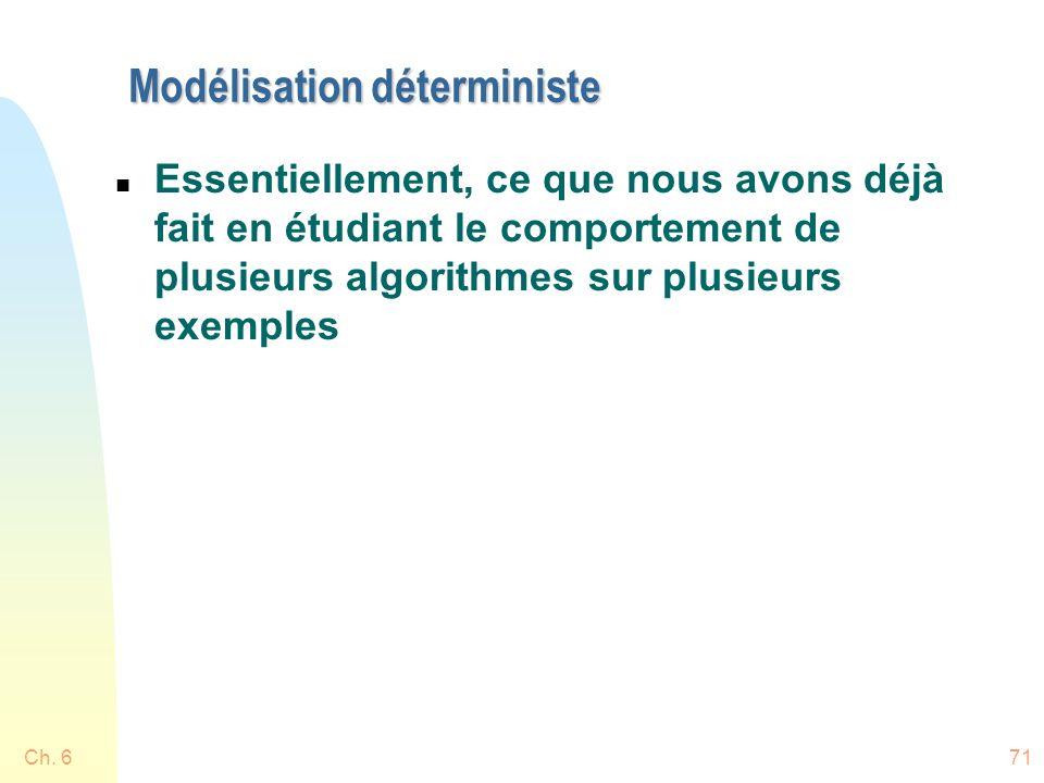 Ch. 671 Modélisation déterministe n Essentiellement, ce que nous avons déjà fait en étudiant le comportement de plusieurs algorithmes sur plusieurs ex