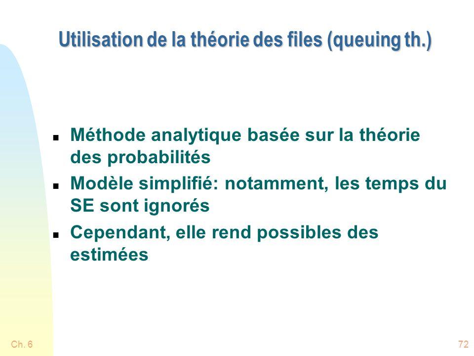 Ch. 672 Utilisation de la théorie des files (queuing th.) n Méthode analytique basée sur la théorie des probabilités n Modèle simplifié: notamment, le