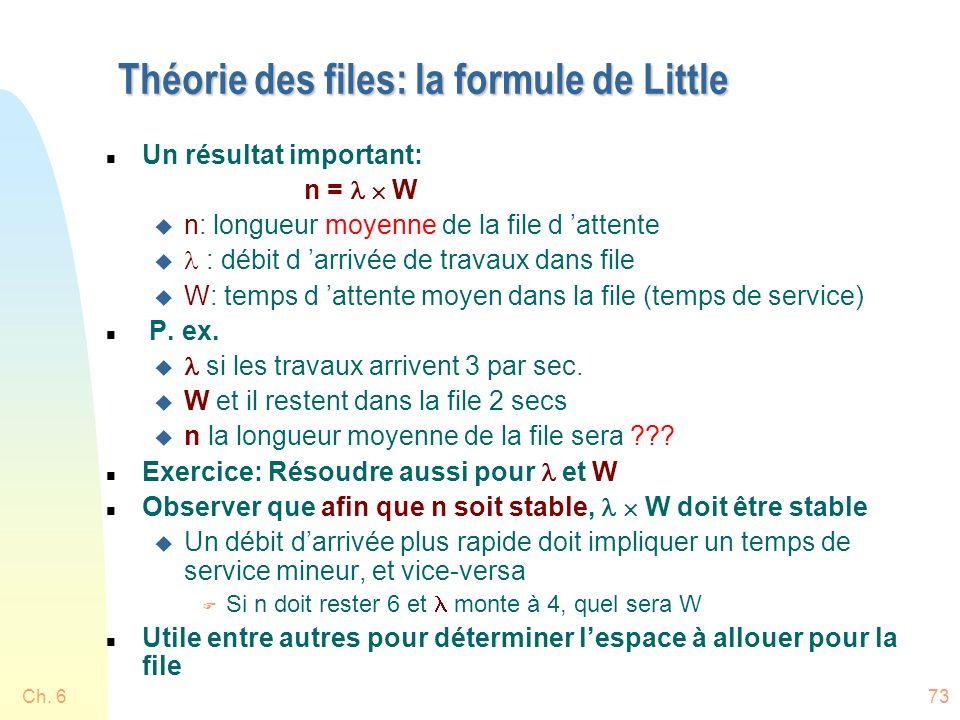 Ch. 673 Théorie des files: la formule de Little n Un résultat important: n = W u n: longueur moyenne de la file d attente : débit d arrivée de travaux