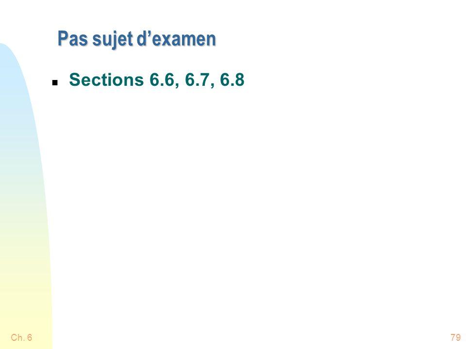 Ch. 679 Pas sujet dexamen n Sections 6.6, 6.7, 6.8