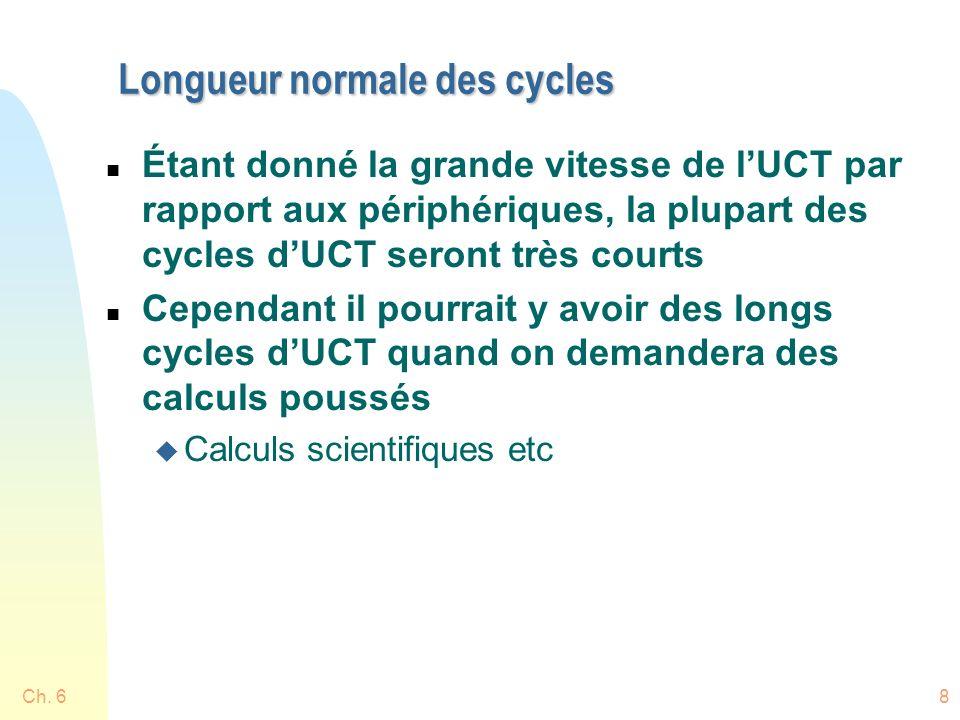Longueur normale des cycles n Étant donné la grande vitesse de lUCT par rapport aux périphériques, la plupart des cycles dUCT seront très courts n Cep