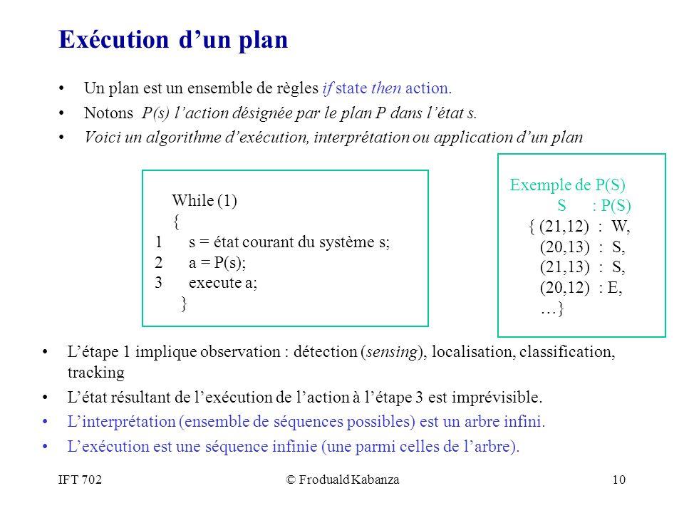 IFT 702© Froduald Kabanza10 Exécution dun plan Un plan est un ensemble de règles if state then action. Notons P(s) laction désignée par le plan P dans