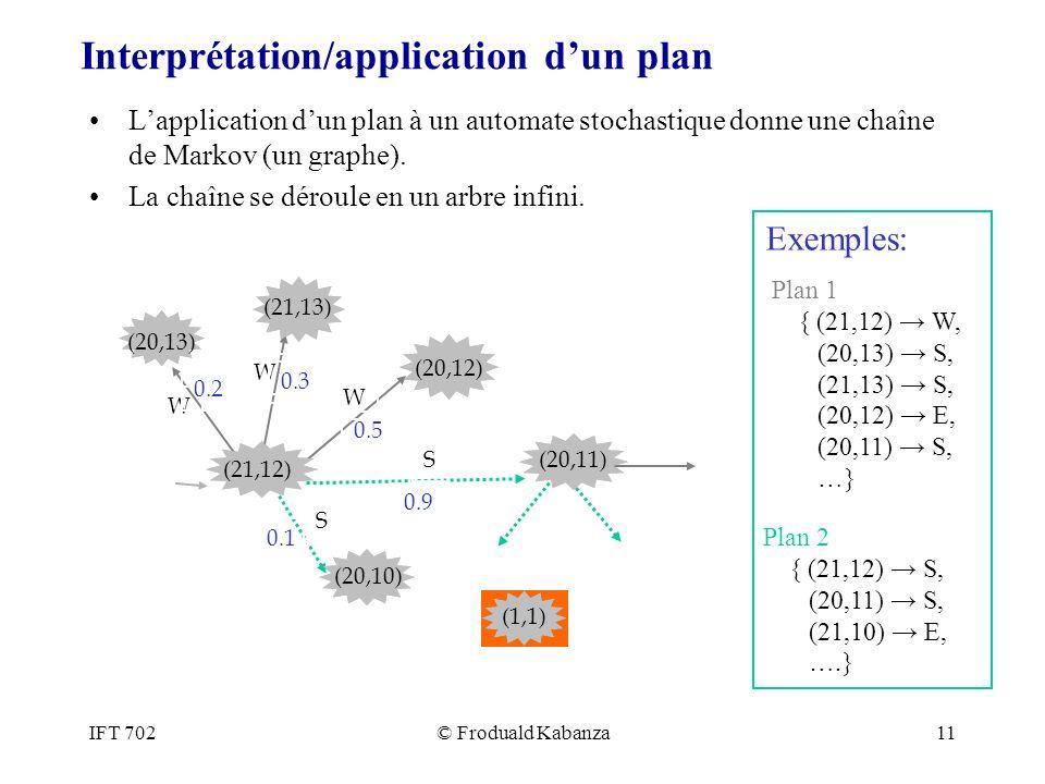 IFT 702© Froduald Kabanza11 Interprétation/application dun plan Lapplication dun plan à un automate stochastique donne une chaîne de Markov (un graphe