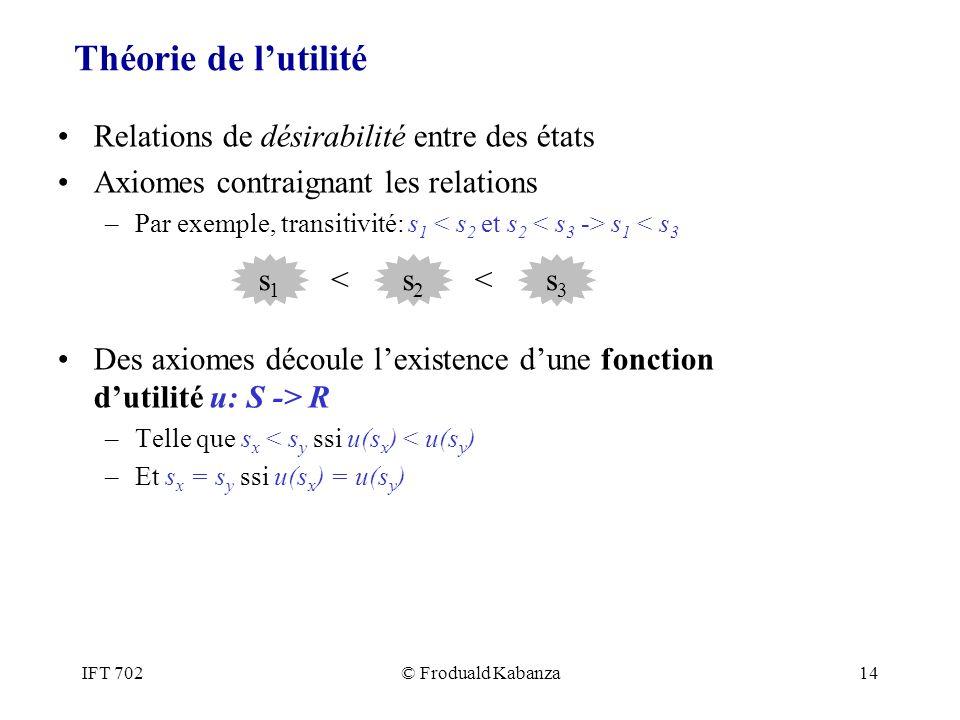 IFT 702© Froduald Kabanza14 Théorie de lutilité Relations de désirabilité entre des états Axiomes contraignant les relations –Par exemple, transitivit