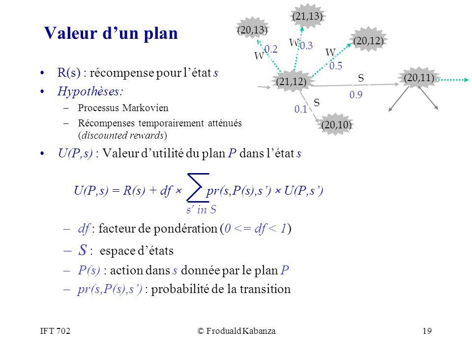 IFT 702© Froduald Kabanza19 Valeur dun plan R(s) : récompense pour létat s Hypothèses: –Processus Markovien –Récompenses temporairement atténués (disc