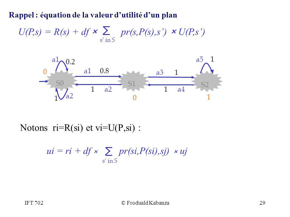 IFT 702© Froduald Kabanza29 Notons ri=R(si) et vi=U(P,si) : ui = ri + df × pr(si,P(si),sj) × uj a1a5 0.2 0.8 S2 S1 S0 a3 a1 1 a2 a4 1 11 1 0 0 1 s in