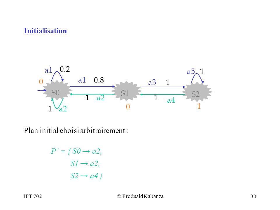 IFT 702© Froduald Kabanza30 Plan initial choisi arbitrairement : P = { S0 a2, S1 a2, S2 a4 } 0.8 S2 S1 S0 a3 a1 1 a2 a4 a5 0.2 1 11 1 0 0 1 Initialisa