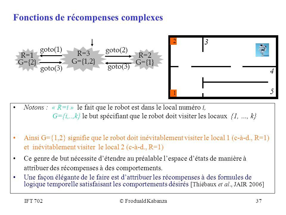 IFT 702© Froduald Kabanza37 Notons : « R=i » le fait que le robot est dans le local numéro i, G={i,..,k} le but spécifiant que le robot doit visiter l