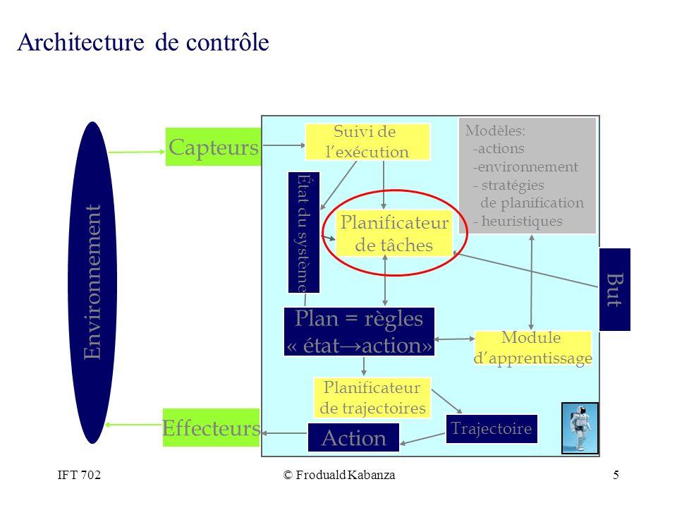 IFT 702© Froduald Kabanza5 Architecture de contrôle Environnement Capteurs Effecteurs État du système Planificateur de tâches Modèles: -actions -envir