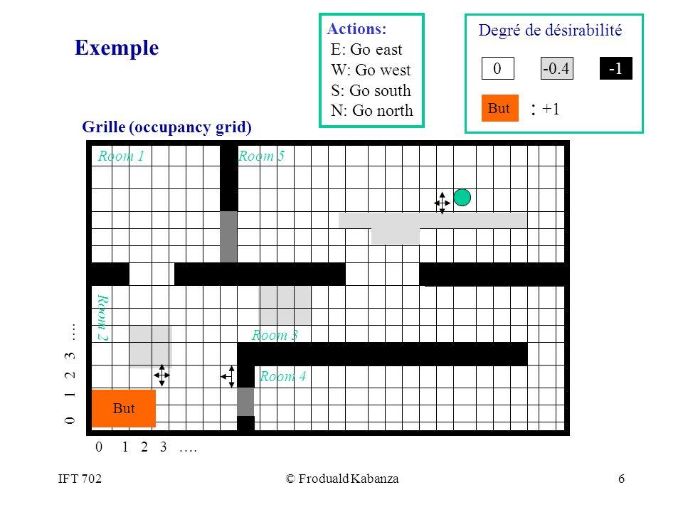 IFT 702© Froduald Kabanza37 Notons : « R=i » le fait que le robot est dans le local numéro i, G={i,..,k} le but spécifiant que le robot doit visiter les locaux {1, …, k} Ainsi G={1,2} signifie que le robot doit inévitablement visiter le local 1 (c-à-d., R=1) et inévitablement visiter le local 2 (c-à-d., R=1) Ce genre de but nécessite détendre au préalable lespace détats de manière à attribuer des récompenses à des comportements.