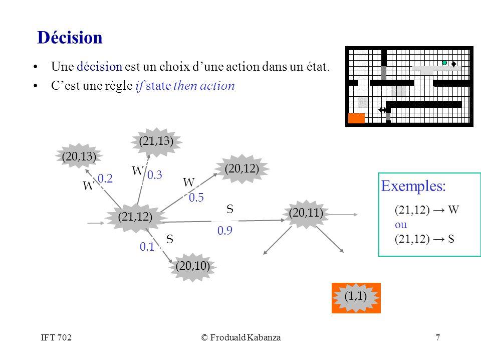 IFT 702© Froduald Kabanza28 Le but (atteindre S2) est exprimé par une fonction de récompenses: S0 : 0, S1: 0, S2: 1 et le facteur de pondération df=0.5 a1 a50.21 0.8 S2 S1 S0 a3 a1 1 a2 a411 1 0 0 1 Exprimer le but