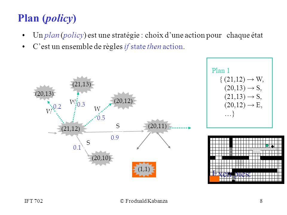 IFT 702© Froduald Kabanza19 Valeur dun plan R(s) : récompense pour létat s Hypothèses: –Processus Markovien –Récompenses temporairement atténués (discounted rewards) U(P,s) : Valeur dutilité du plan P dans létat s U(P,s) = R(s) + df × pr(s,P(s),s) × U(P,s) –df : facteur de pondération (0 <= df < 1) –S : espace détats –P(s) : action dans s donnée par le plan P –pr(s,P(s),s) : probabilité de la transition s in S (21,12) (20,11) S (20,12) (20,13) W W 0.9 0.2 0.5 S 0.1 (21,13) W 0.3 (20,10)