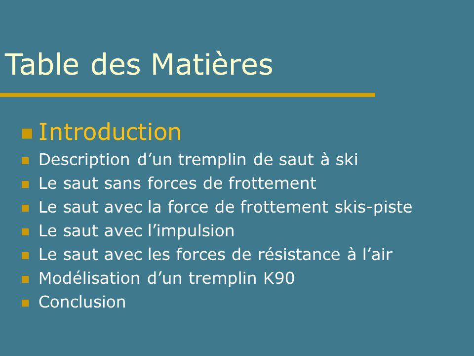 Le saut avec la force de frottement skis-piste (1) Vitesse de sortie du tremplin Loi de conservation de lénergie
